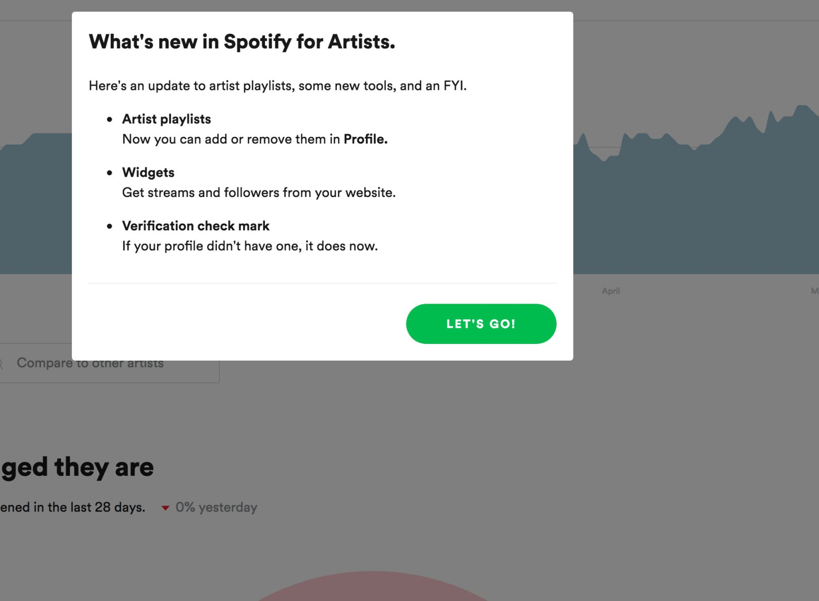Verified artist on spotify